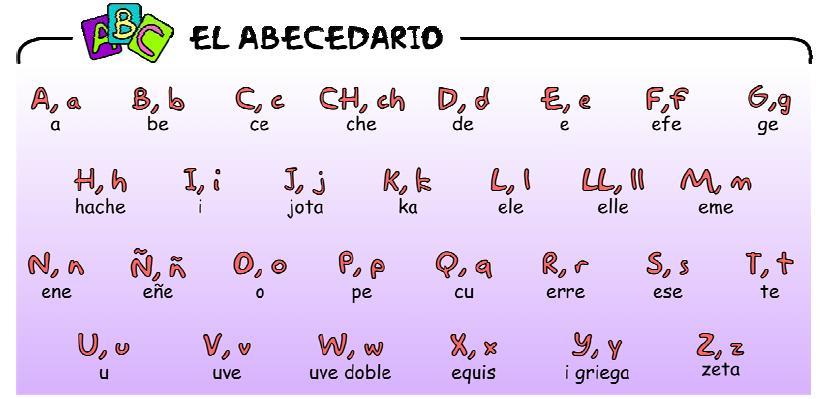 letras grandes de abecedario
